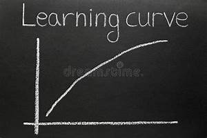 Steep Learning Curve Drawn On A Blackboard. Stock Image ...