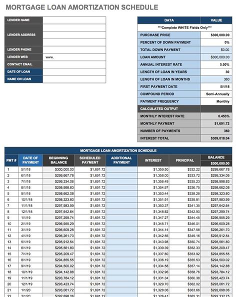 loan amortization template 12 free payment templates smartsheet
