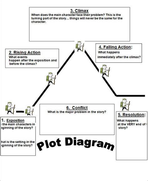 Plot Diagram Template Best 25 Plot Diagram Ideas On Teaching Plot