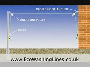 Washing Line Pulley System Diagram