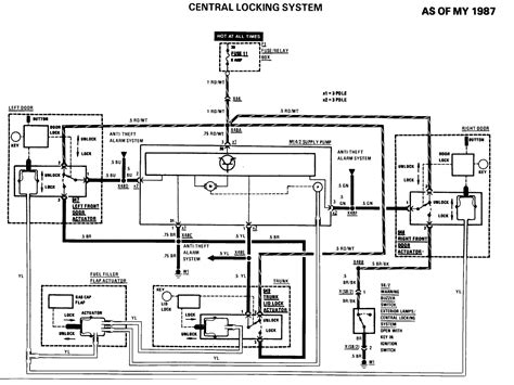Does Anyone Have Wiring Diagram For The Central Locking