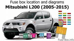 Fuse Box Location And Diagrams  Mitsubishi L200  2005