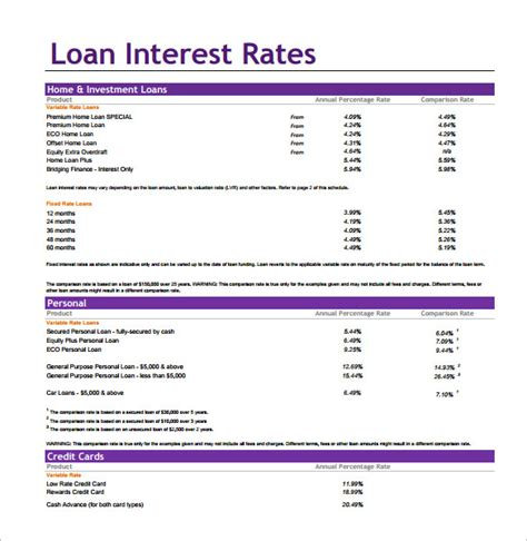 mortgage interest rate table mortgage loans mortgage loan interest rate calculator