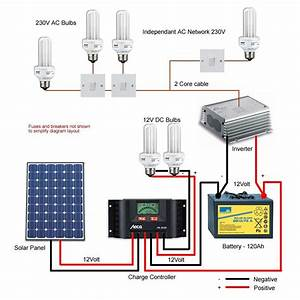 Relemech Services  How To Mount A Solar Panel