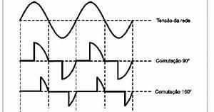 medidas em circuitos com tiristores mecatronicacom With circuit city stores 467 new stores
