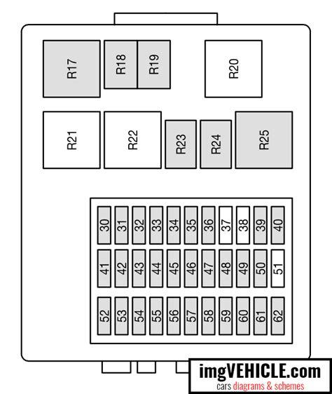 ford focus  fuse box diagrams schemes imgvehiclecom