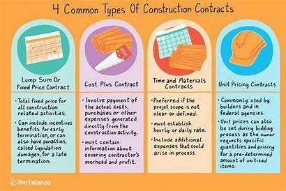 Types Contracts Common Construction Building Contract Examples