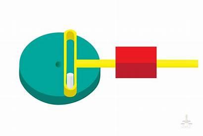 Yoke Scotch Animation Mechanism Autonomous Configurable Pothole