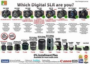 Canon | Fresh Gear Weblog
