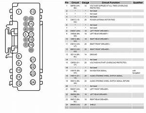 2000 Ford Expedition Radio Wiring Diagram