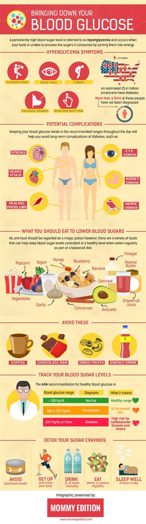 foods  eat     blood sugar  control