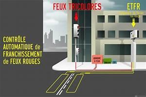 Feu Orange Radar : radar feu rouge ~ Medecine-chirurgie-esthetiques.com Avis de Voitures