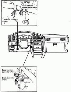 Subaru Obd    Obd2 Codes  U2013 Troublecodes Net