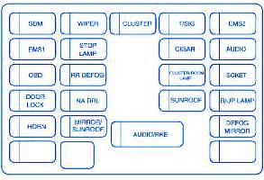 chevrolet aveo  circuit breakers diagram instrument panel fuse boxblock circuit breaker