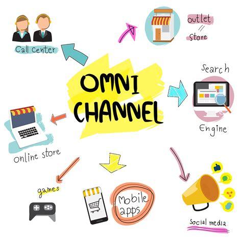 omni channel marketing comsense consulting
