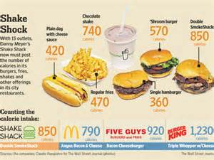 HD wallpapers chart of calories in mcdonalds food