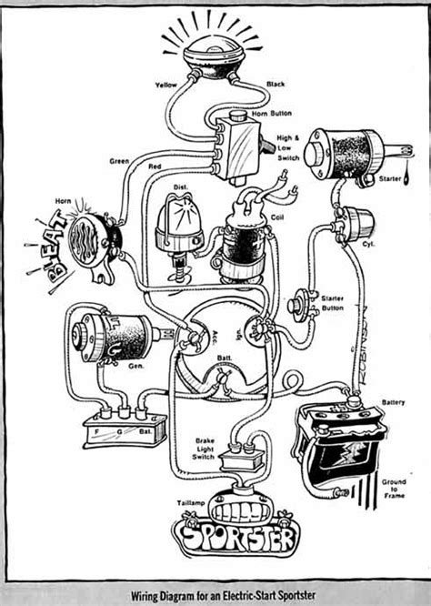 basic wiring diagram garage buell motorcycles