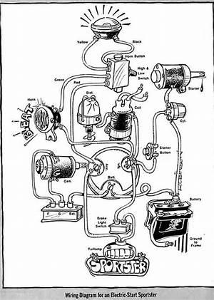 Diagram1988 Sportster Wiring Diagram Kieran Ytliu Info