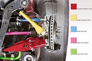 5th Gen Suspension Parts  Color Coded Diagram