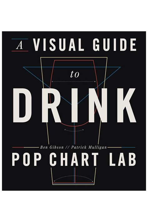 Books Visual Guide To Drink By Ben Gibson And Patrick