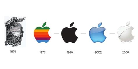 when was the iphone made the iphone a landline stylus controlled phone was