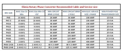 single phase submersible motor capacitor sizing chart