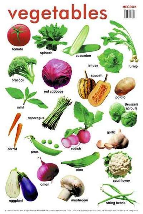 Cuisine Aaz Welcome Vegetables น าร