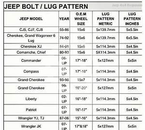 Jeep Wheel Info  U2026