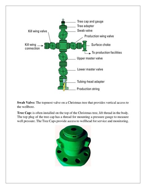 christmas tree gas well ppt tree components by yasir albeatiy