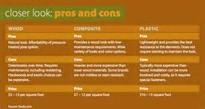 Best Stain For Ipe Deck by Composite Decking Vs Wood Wood Boring Insects