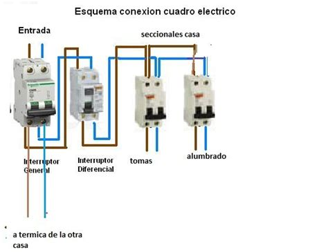 25 best ideas about cuadro electrico on
