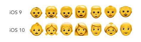 Why Do So Many People Dislike The Blob Emojis?