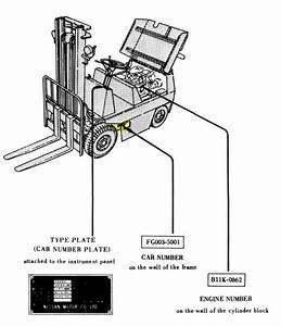 Where Do I Find My Nissan Forklift U0026 39 S Serial Number