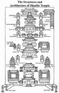 Architectural Plan Of The Shaolin Temple So Cool  I Can Imagine Myself Walking Through