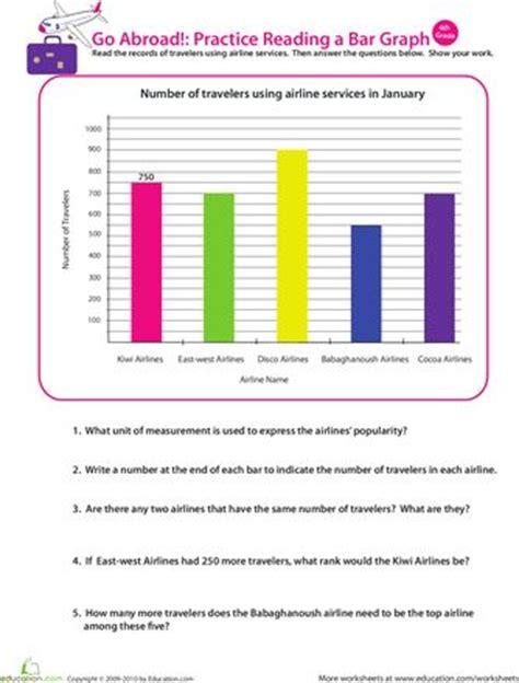 grade math worksheet bar graphs going abroad practice reading a bar graph math 2nd term