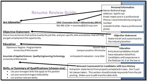 Guide To Writing Resume by A Visual Guide To Writing An Effective Resume