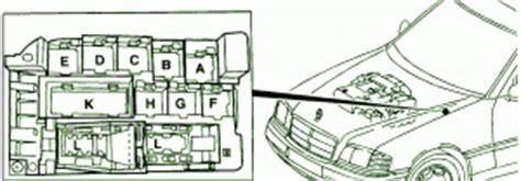 Mercedes Fuse Box Diagram Benz