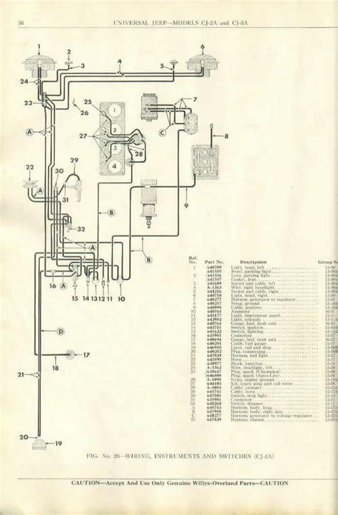 1966 Jeep Cj5 Wiring Diagram by 1980 Jeep Cj7 Wiring Schematic Poklat