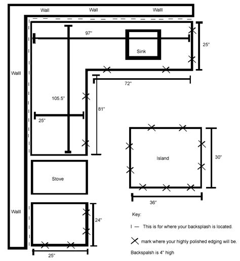 how do you measure for new kitchen cabinets how to measure for kitchen cabinets in linear feet savae org