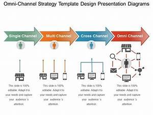 Omni Channel Strategy Template Design Presentation Diagrams