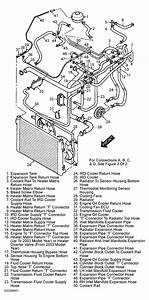 2002 Land Rover Discovery Engine Diagram Pictures To Pin