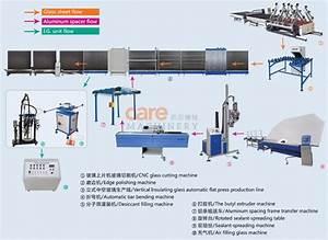 Flow Chart  U2013 Shandong Care Machinery Technology Co   Ltd