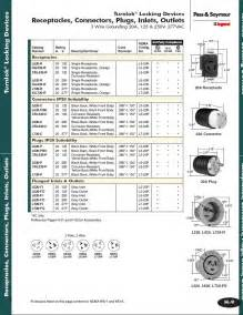 similiar nema 14 30 wiring diagram keywords nema 6 50 adapter as well nema locking receptacle configuration chart