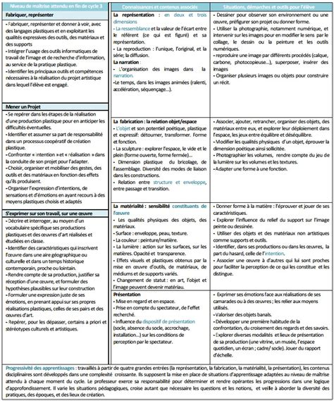 Opera Auto Resume by Write My Essay For Me With Professional Academic Writers