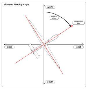 Boat Navigation Definition by Course Navigation