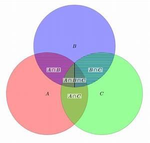 Latex Venn Diagrams
