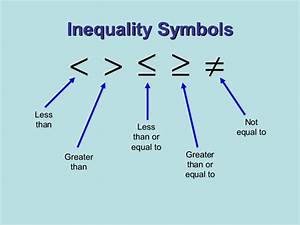Algebraic Solutions of Linear Inequalities in One Variable ...