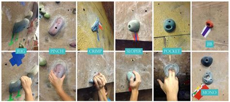 1000+ Ideas About Climbing Holds On Pinterest Rock
