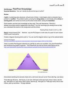 How To Make A Plot Diagram