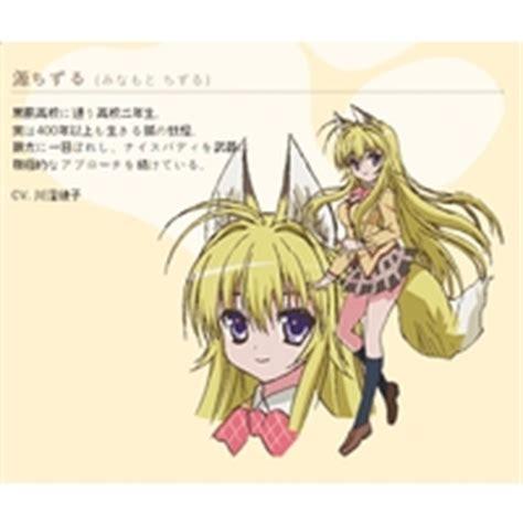 mio kifune s favorite characters